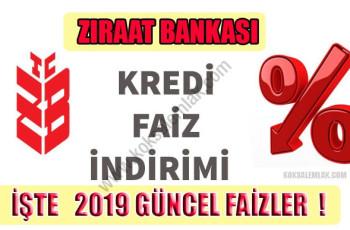 Ziraat Bankası Konut Kredisi Hesaplama 2019 Mart